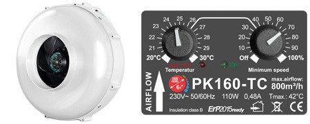 PK160 800m³/h with temperature and speed controller